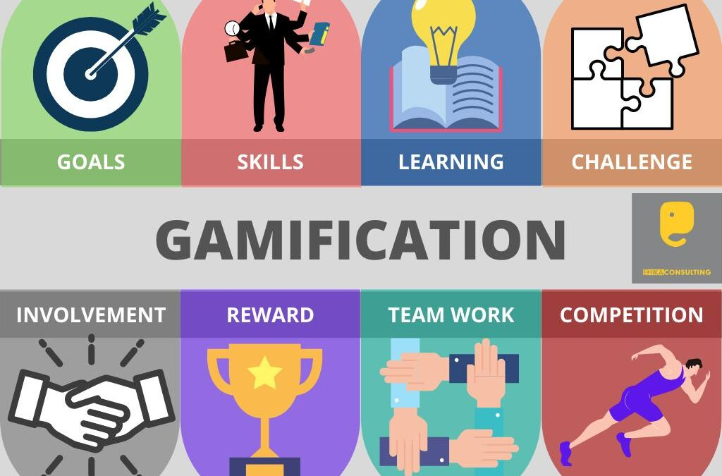 Gamification the future of learning